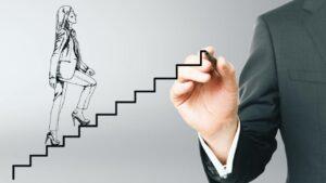 Optimistt Solutions - Leadership Program
